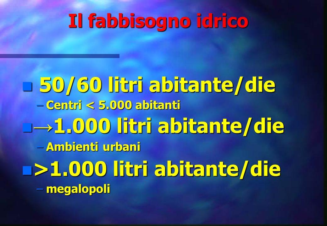 Il fabbisogno idrico n 50/60 litri abitante/die –Centri < 5.000 abitanti 1.000 litri abitante/die 1.000 litri abitante/die –Ambienti urbani n >1.000 l