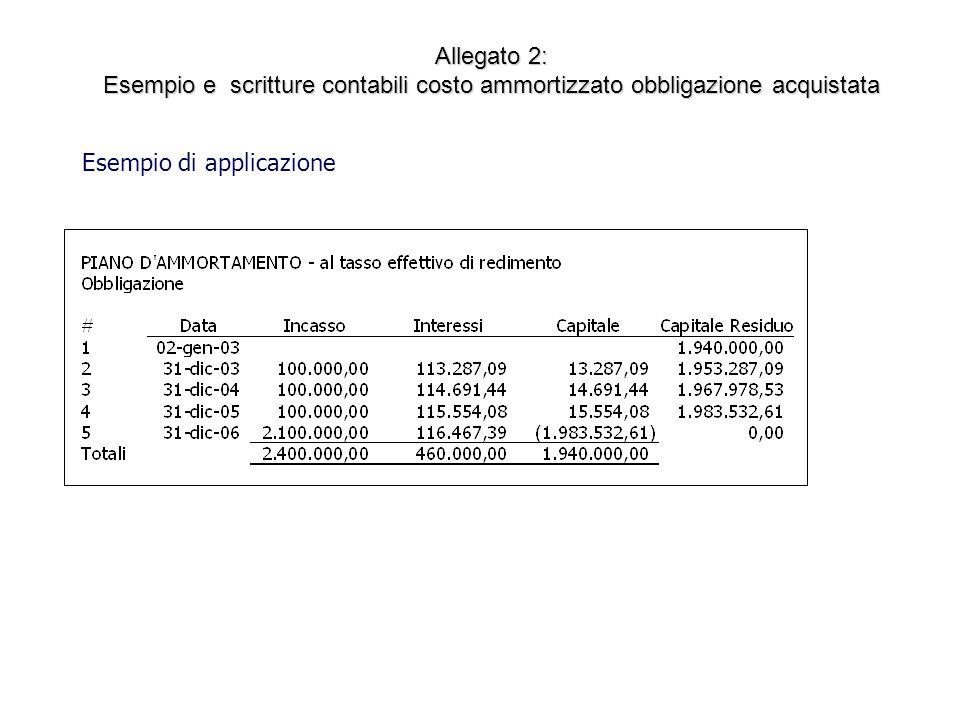 Esempio di applicazione Allegato 2: Esempio e scritture contabili costo ammortizzato obbligazione acquistata