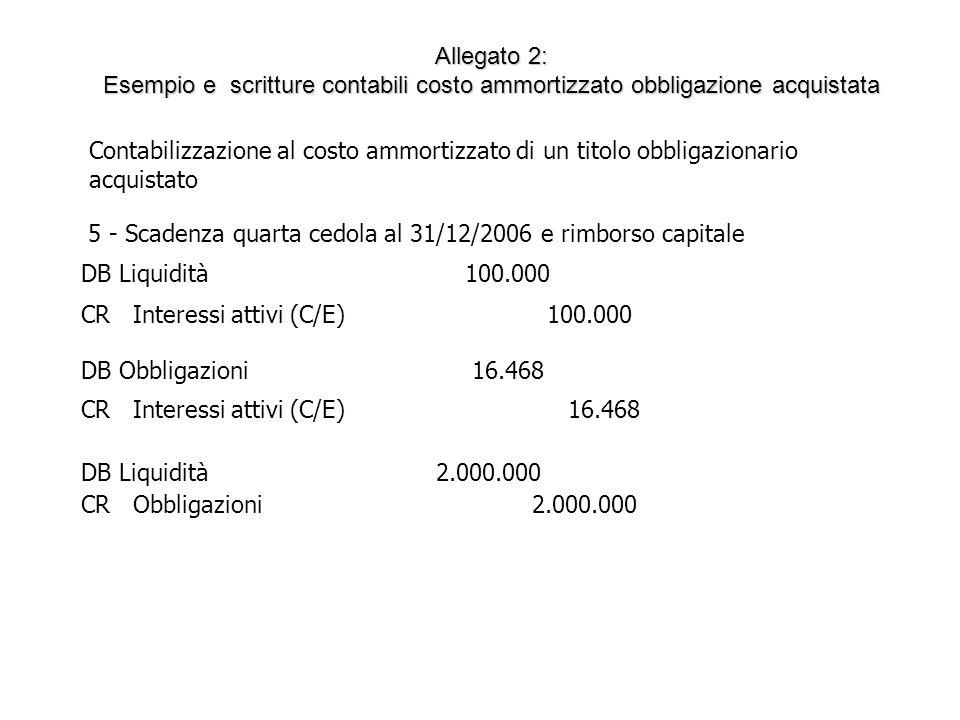 Contabilizzazione al costo ammortizzato di un titolo obbligazionario acquistato 5 - Scadenza quarta cedola al 31/12/2006 e rimborso capitale DB Liquid