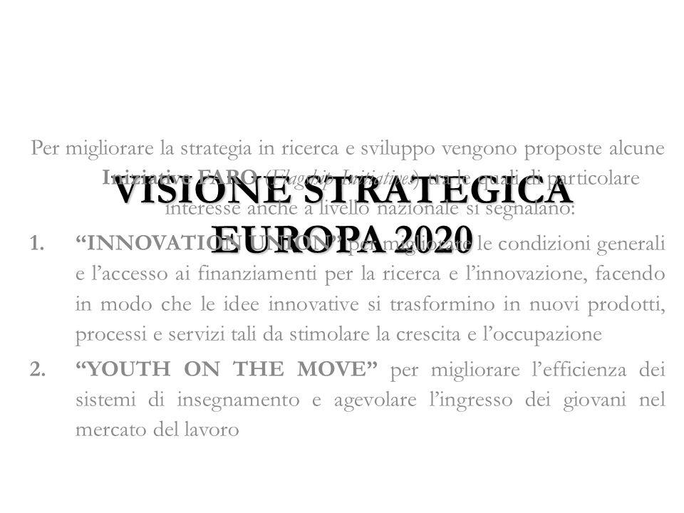 VISIONE STRATEGICA EUROPA 2020 Per migliorare la strategia in ricerca e sviluppo vengono proposte alcune Iniziative FARO (Flagship Initiatives) tra le quali di particolare interesse anche a livello nazionale si segnalano: 1.INNOVATION UNION per migliorare le condizioni generali e laccesso ai finanziamenti per la ricerca e linnovazione, facendo in modo che le idee innovative si trasformino in nuovi prodotti, processi e servizi tali da stimolare la crescita e loccupazione 2.YOUTH ON THE MOVE per migliorare lefficienza dei sistemi di insegnamento e agevolare lingresso dei giovani nel mercato del lavoro
