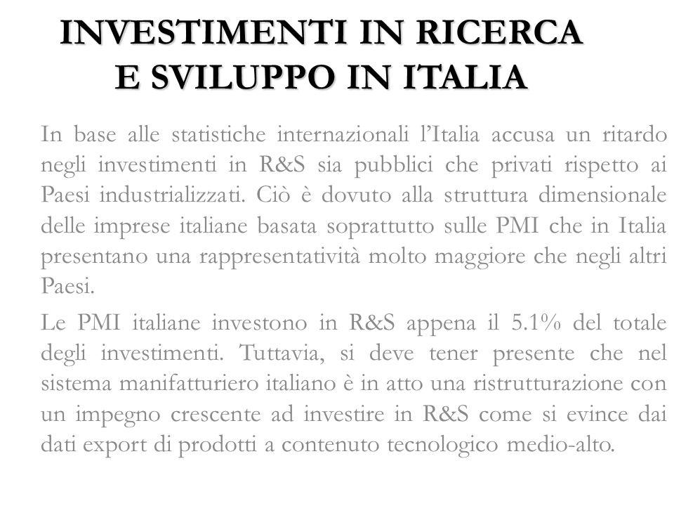INVESTIMENTI IN RICERCA E SVILUPPO IN ITALIA In base alle statistiche internazionali lItalia accusa un ritardo negli investimenti in R&S sia pubblici che privati rispetto ai Paesi industrializzati.