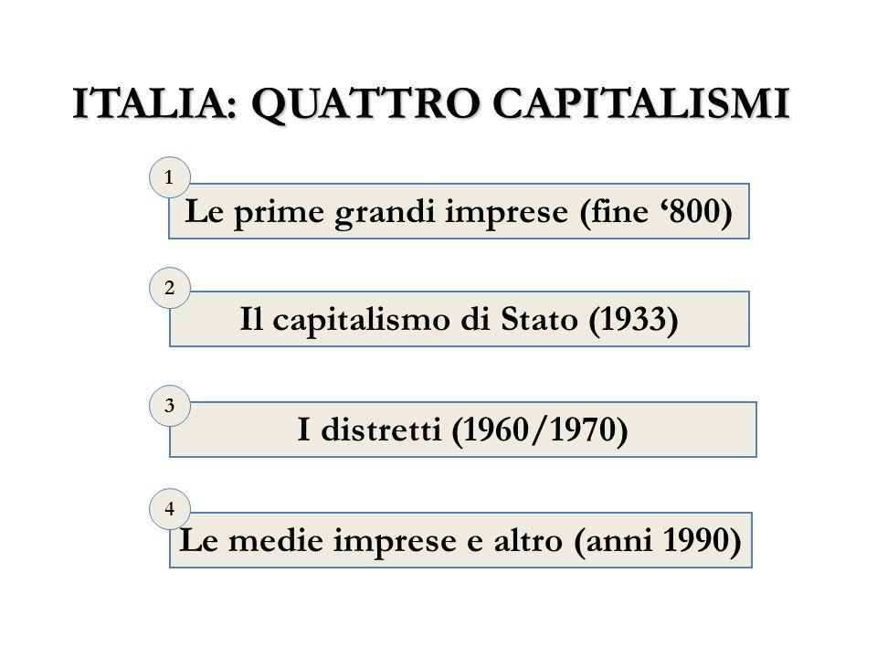 ITALIA: QUATTRO CAPITALISMI Le prime grandi imprese (fine 800) Il capitalismo di Stato (1933) I distretti (1960/1970) Le medie imprese e altro (anni 1990) 1 2 3 4