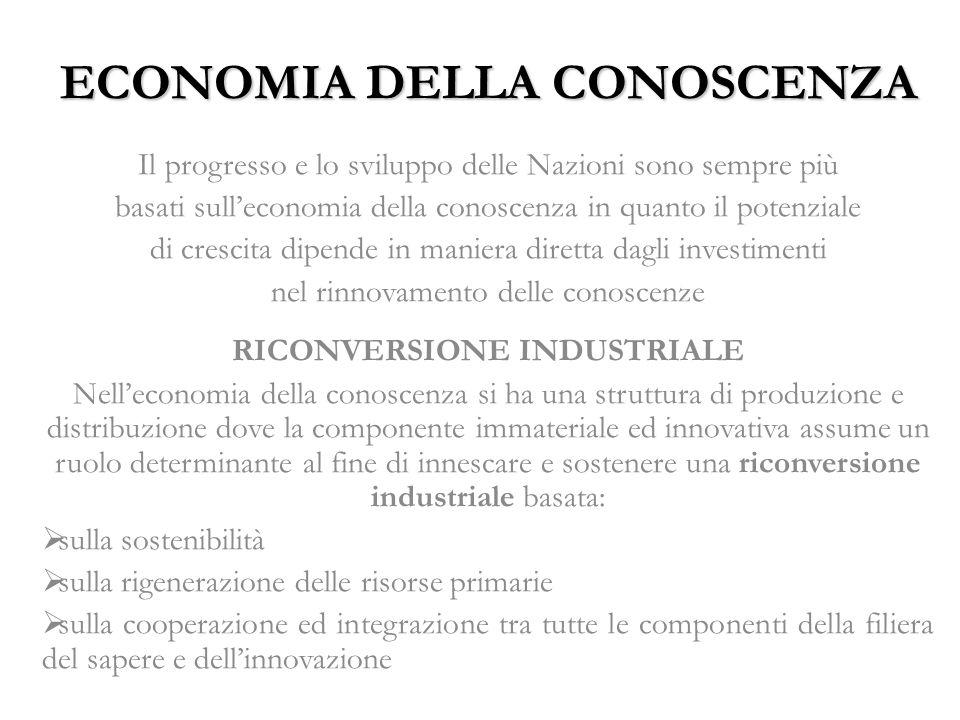 INDUSTRIA MANIFATTURIERA ITALIANA Lindustria manifatturiera italiana è: SECONDA in Europa dopo la Germania OTTAVA nel mondo per esportazioni