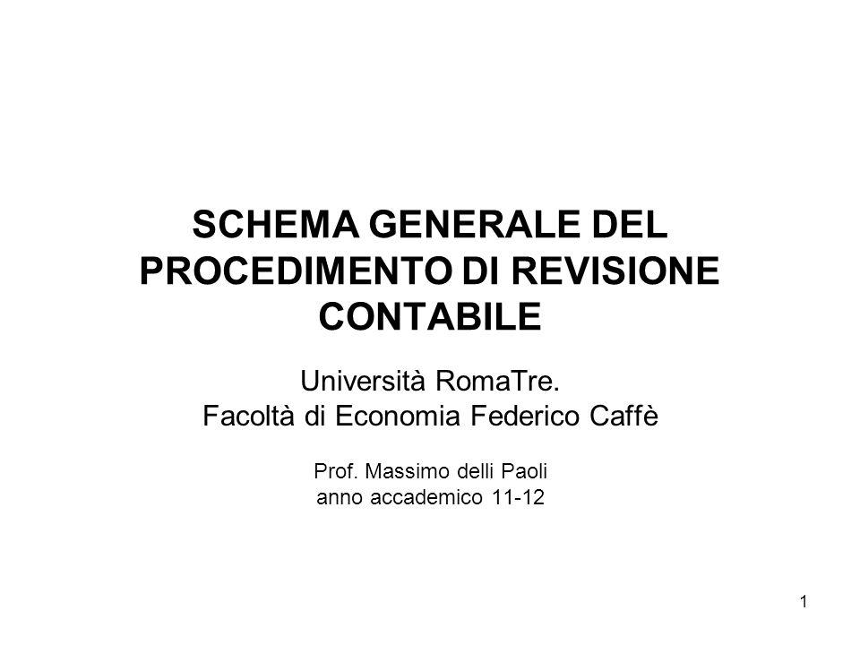 2 SCHEMA GENERALE DEL PROCEDIMENTO DI REVISIONE CONTABILE Premessa.