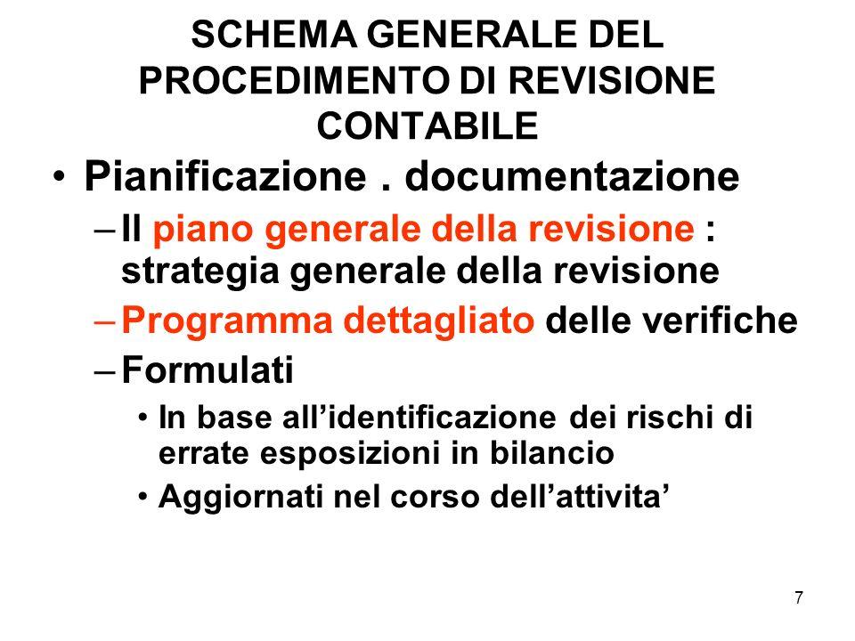 7 SCHEMA GENERALE DEL PROCEDIMENTO DI REVISIONE CONTABILE Pianificazione. documentazione –Il piano generale della revisione : strategia generale della