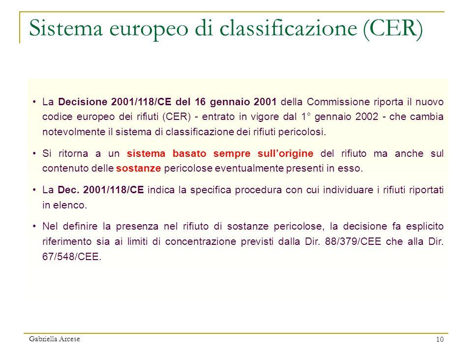 Gabriella Arcese 10 Sistema europeo di classificazione (CER) La Decisione 2001/118/CE del 16 gennaio 2001 della Commissione riporta il nuovo codice eu