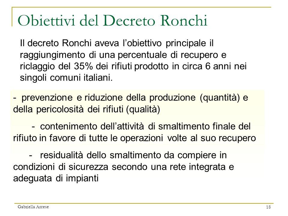 Gabriella Arcese 18 Obiettivi del Decreto Ronchi Il decreto Ronchi aveva lobiettivo principale il raggiungimento di una percentuale di recupero e ricl