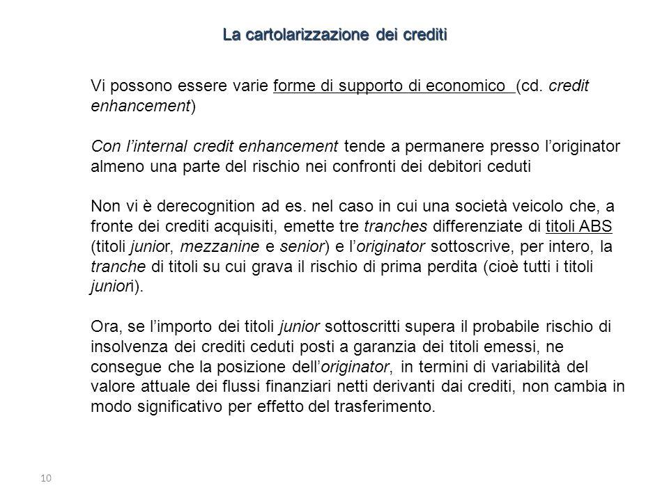 10 Vi possono essere varie forme di supporto di economico (cd. credit enhancement) Con linternal credit enhancement tende a permanere presso loriginat