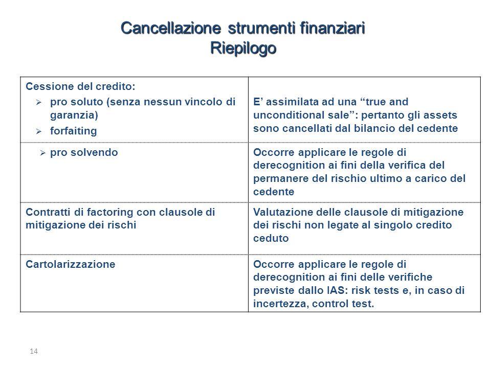14 Cancellazione strumenti finanziari Riepilogo Cessione del credito: pro soluto (senza nessun vincolo di garanzia) forfaiting E assimilata ad una tru