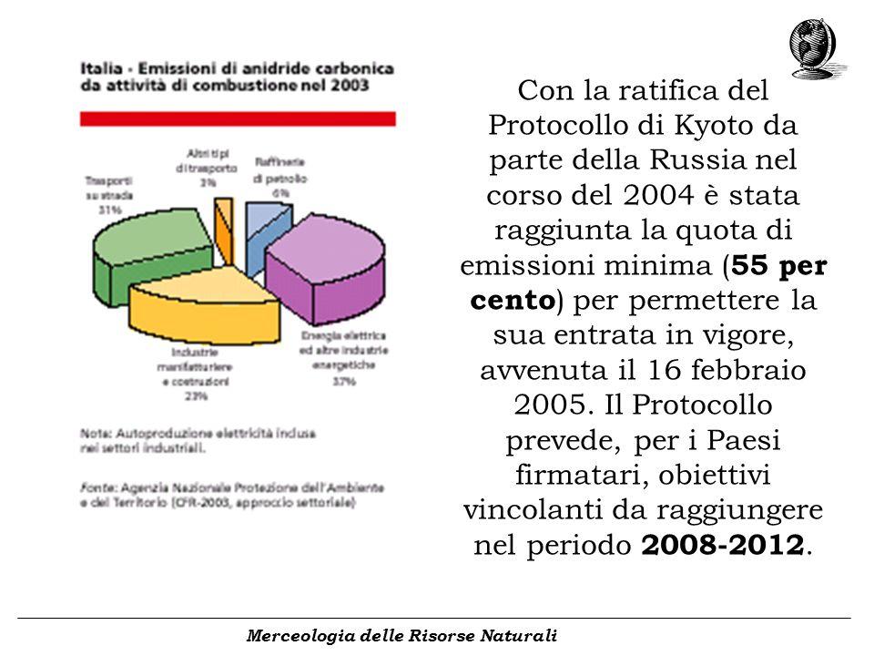 Merceologia delle Risorse Naturali Con la ratifica del Protocollo di Kyoto da parte della Russia nel corso del 2004 è stata raggiunta la quota di emis