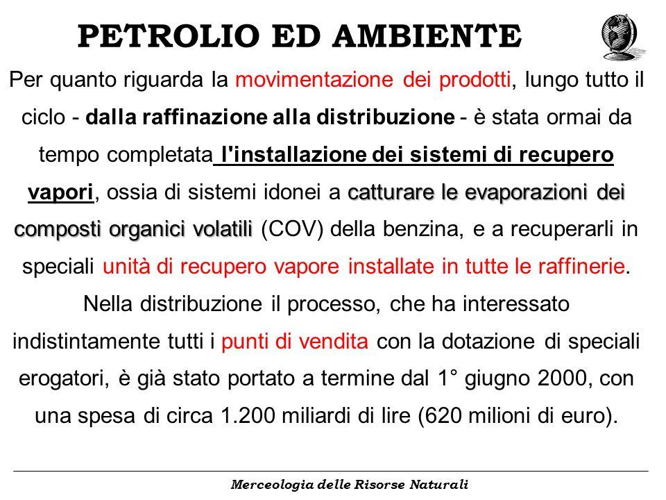 PETROLIO ED AMBIENTE Merceologia delle Risorse Naturali catturare le evaporazioni dei composti organici volatili Per quanto riguarda la movimentazione