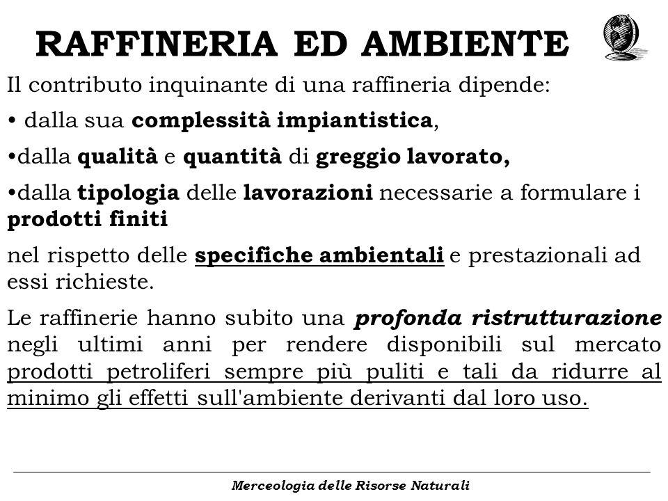RAFFINERIA ED AMBIENTE Merceologia delle Risorse Naturali Il contributo inquinante di una raffineria dipende: dalla sua complessità impiantistica, dal