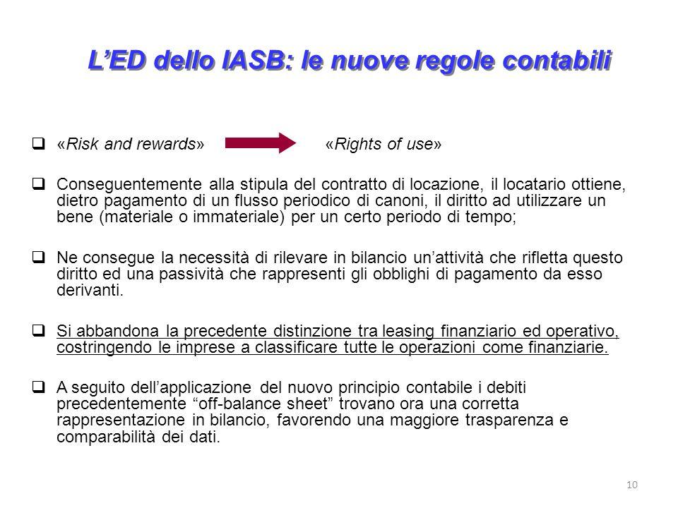 LED dello IASB: le nuove regole contabili 10 «Risk and rewards» «Rights of use» Conseguentemente alla stipula del contratto di locazione, il locatario