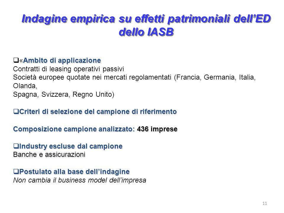 Indagine empirica su effetti patrimoniali dellED dello IASB 11 Ambito di applicazione «Ambito di applicazione Contratti di leasing operativi passivi S