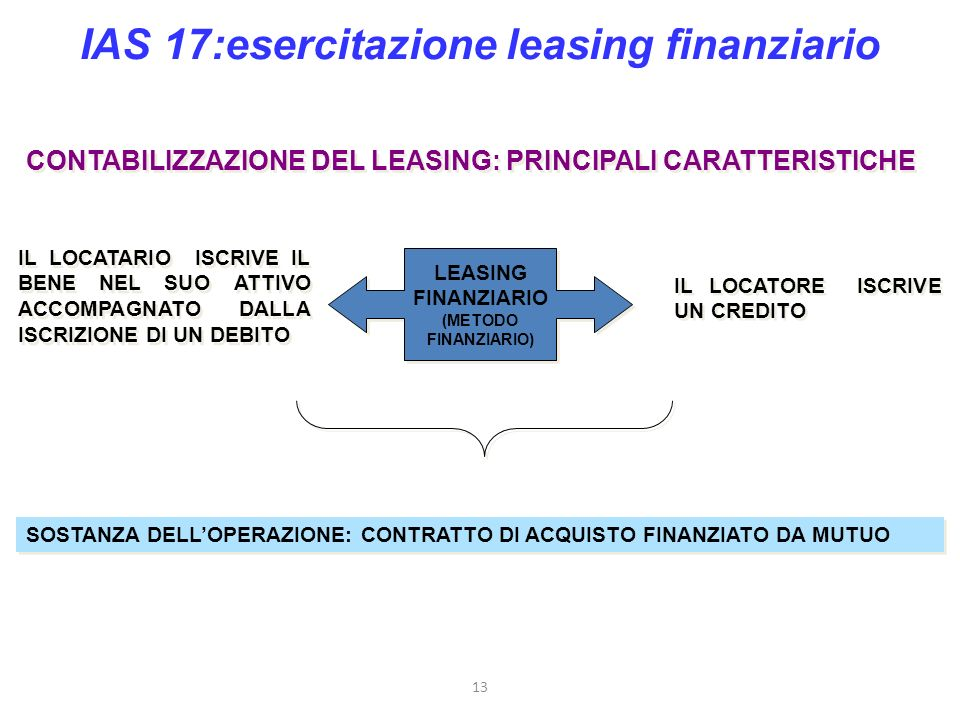 13 IAS 17:esercitazione leasing finanziario CONTABILIZZAZIONE DEL LEASING: PRINCIPALI CARATTERISTICHE LEASING FINANZIARIO (METODO FINANZIARIO) LEASING