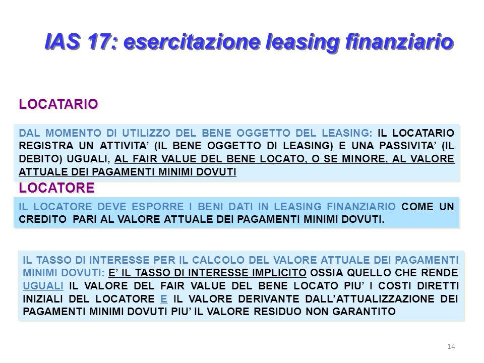 IAS 17: esercitazione leasing finanziario 14 DAL MOMENTO DI UTILIZZO DEL BENE OGGETTO DEL LEASING: IL LOCATARIO REGISTRA UN ATTIVITA (IL BENE OGGETTO