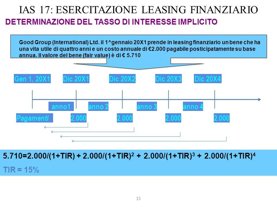 15 IAS 17: ESERCITAZIONE LEASING FINANZIARIO DETERMINAZIONE DEL TASSO DI INTERESSE IMPLICITO 2.000 Gen 1, 20X1Dic 20X1Dic 20X2Dic 20X3 2.000 anno1anno