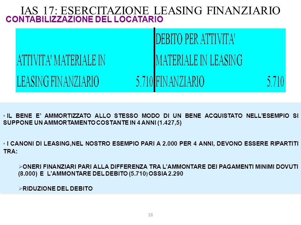 16 IAS 17: ESERCITAZIONE LEASING FINANZIARIO CONTABILIZZAZIONE DEL LOCATARIO IL BENE E AMMORTIZZATO ALLO STESSO MODO DI UN BENE ACQUISTATO NELLESEMPIO
