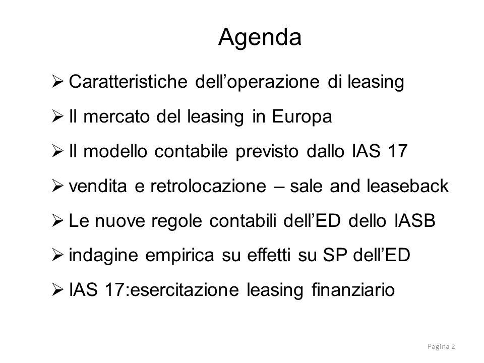 Caratteristiche delloperazione di leasing Il mercato del leasing in Europa Il modello contabile previsto dallo IAS 17 vendita e retrolocazione – sale