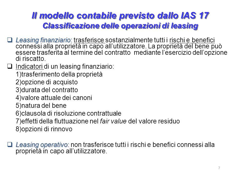 Il modello contabile previsto dallo IAS 17 Classificazione delle operazioni di leasing Leasing finanziario: Leasing finanziario: trasferisce sostanzia