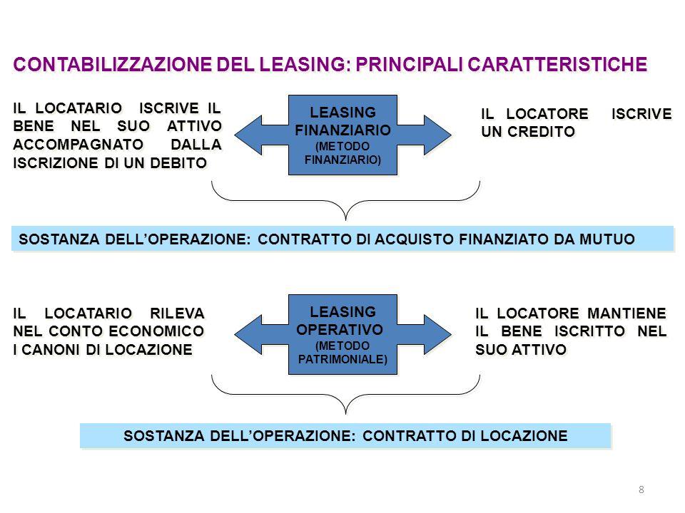 8 CONTABILIZZAZIONE DEL LEASING: PRINCIPALI CARATTERISTICHE LEASING FINANZIARIO (METODO FINANZIARIO) LEASING FINANZIARIO (METODO FINANZIARIO) LEASING