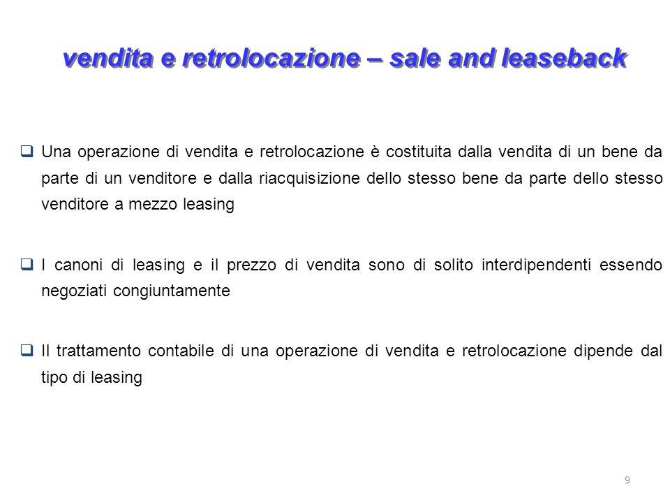 vendita e retrolocazione – sale and leaseback Una operazione di vendita e retrolocazione è costituita dalla vendita di un bene da parte di un venditor