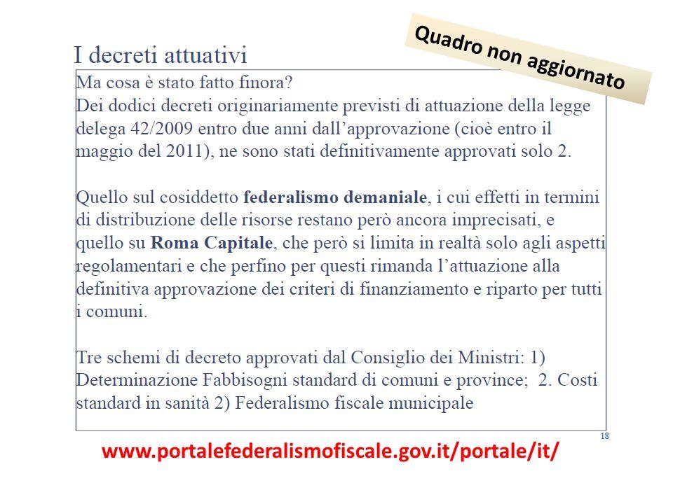 Quadro non aggiornato www.portalefederalismofiscale.gov.it/portale/it/