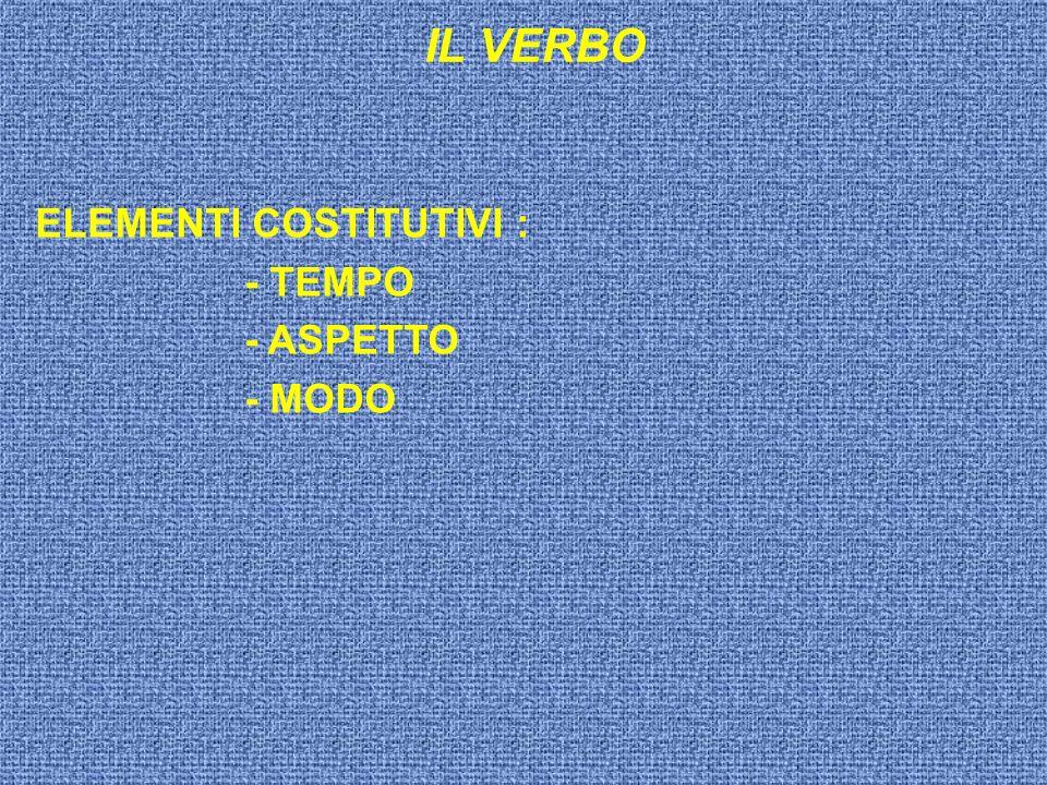 IL VERBO ELEMENTI COSTITUTIVI : - TEMPO - ASPETTO - MODO