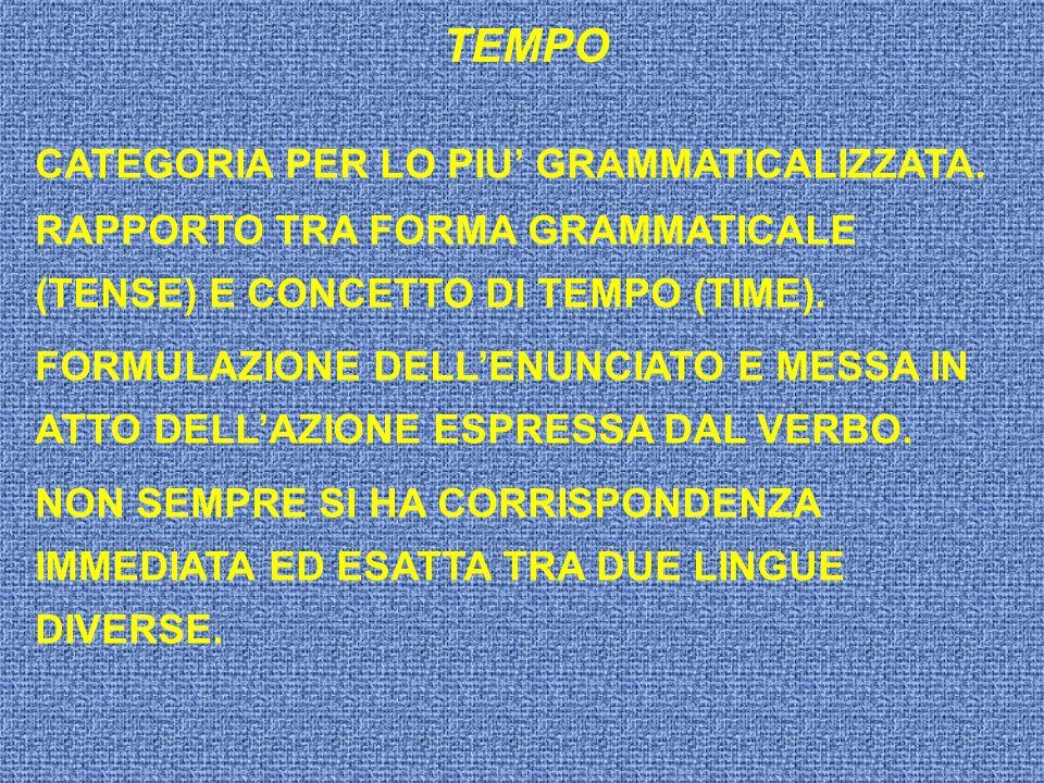 TEMPO CATEGORIA PER LO PIU GRAMMATICALIZZATA. RAPPORTO TRA FORMA GRAMMATICALE (TENSE) E CONCETTO DI TEMPO (TIME). FORMULAZIONE DELLENUNCIATO E MESSA I