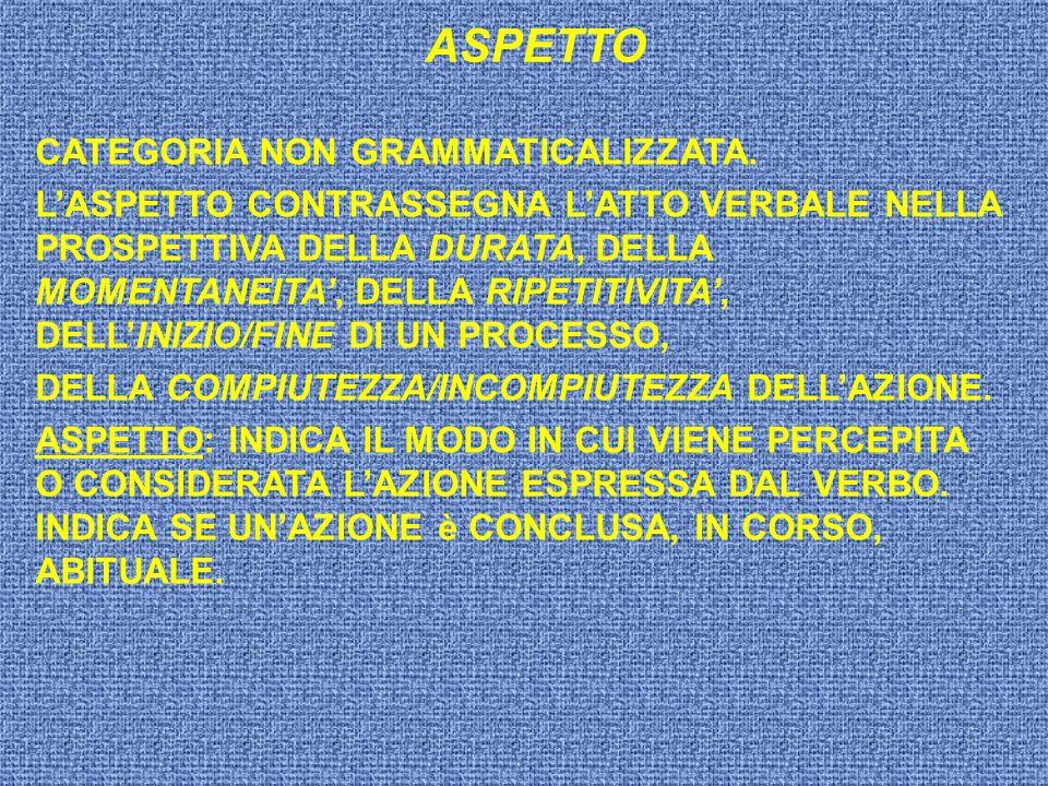 Si noti che in italiano la forma progressiva spesso si azzera.