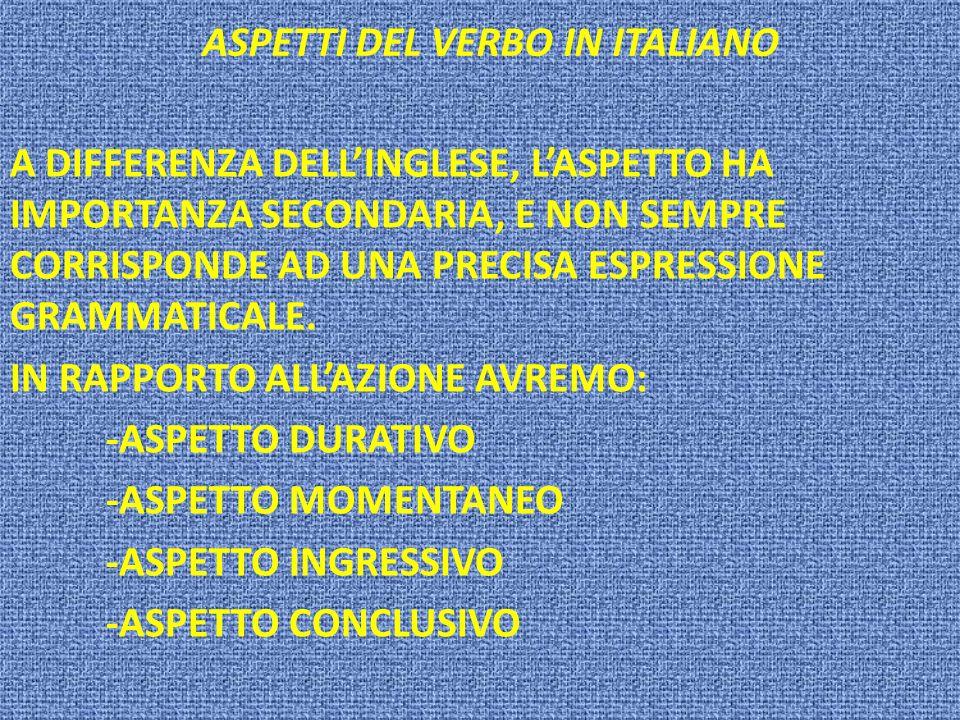 ASPETTI DEL VERBO IN ITALIANO A DIFFERENZA DELLINGLESE, LASPETTO HA IMPORTANZA SECONDARIA, E NON SEMPRE CORRISPONDE AD UNA PRECISA ESPRESSIONE GRAMMAT