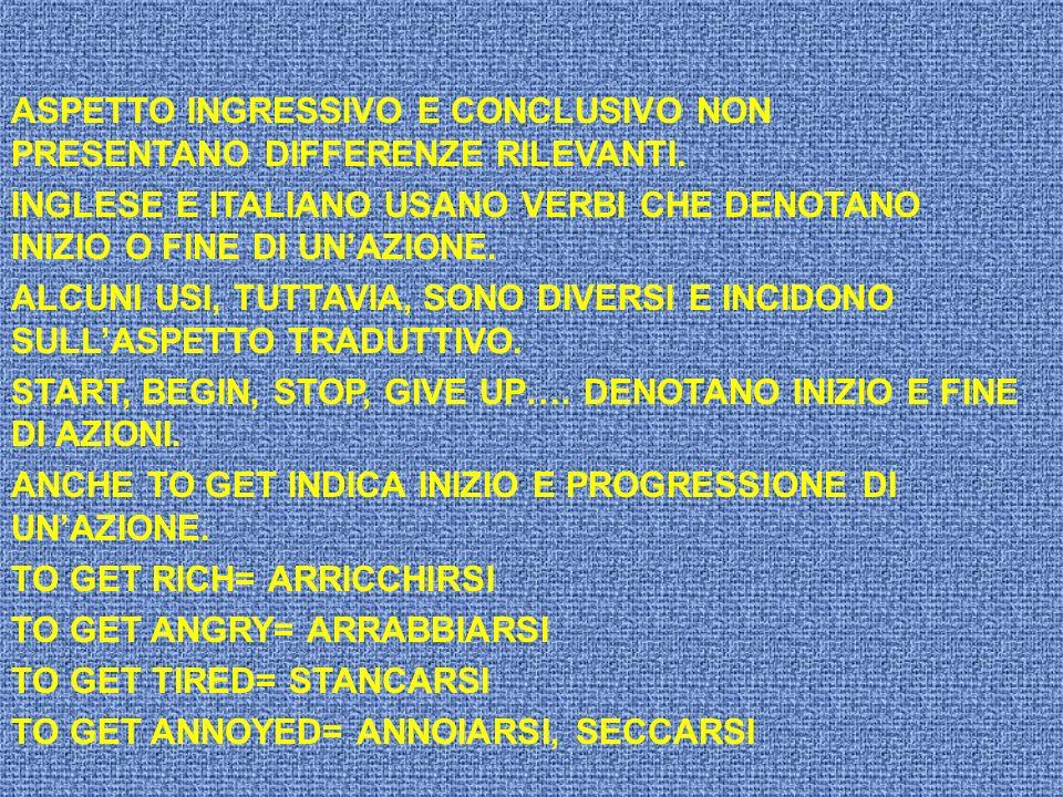 ASPETTO INGRESSIVO E CONCLUSIVO NON PRESENTANO DIFFERENZE RILEVANTI. INGLESE E ITALIANO USANO VERBI CHE DENOTANO INIZIO O FINE DI UNAZIONE. ALCUNI USI