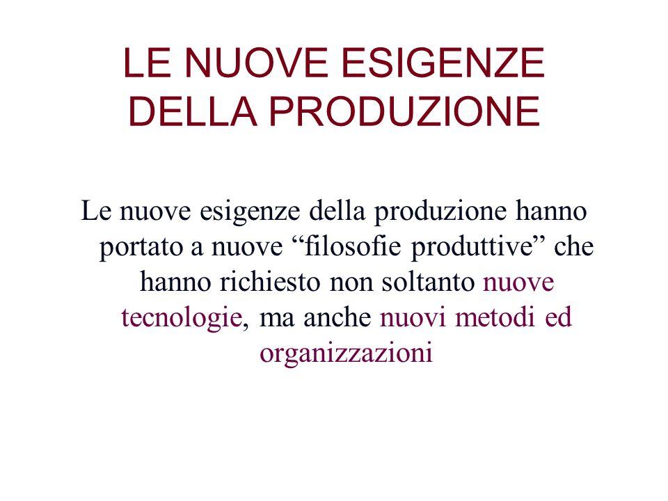 LE NUOVE ESIGENZE DELLA PRODUZIONE Le nuove esigenze della produzione hanno portato a nuove filosofie produttive che hanno richiesto non soltanto nuov