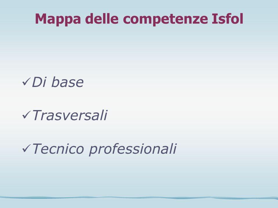 Mappa delle competenze Isfol Di base Trasversali Tecnico professionali