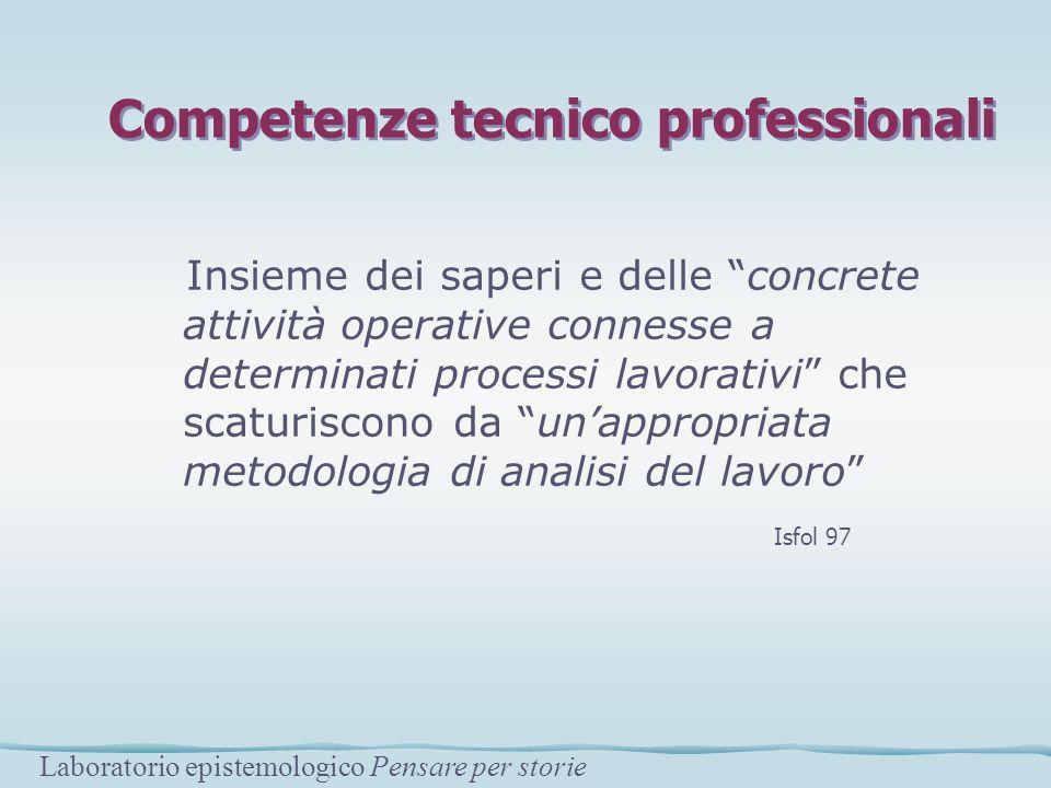 Competenze tecnico professionali Insieme dei saperi e delle concrete attività operative connesse a determinati processi lavorativi che scaturiscono da