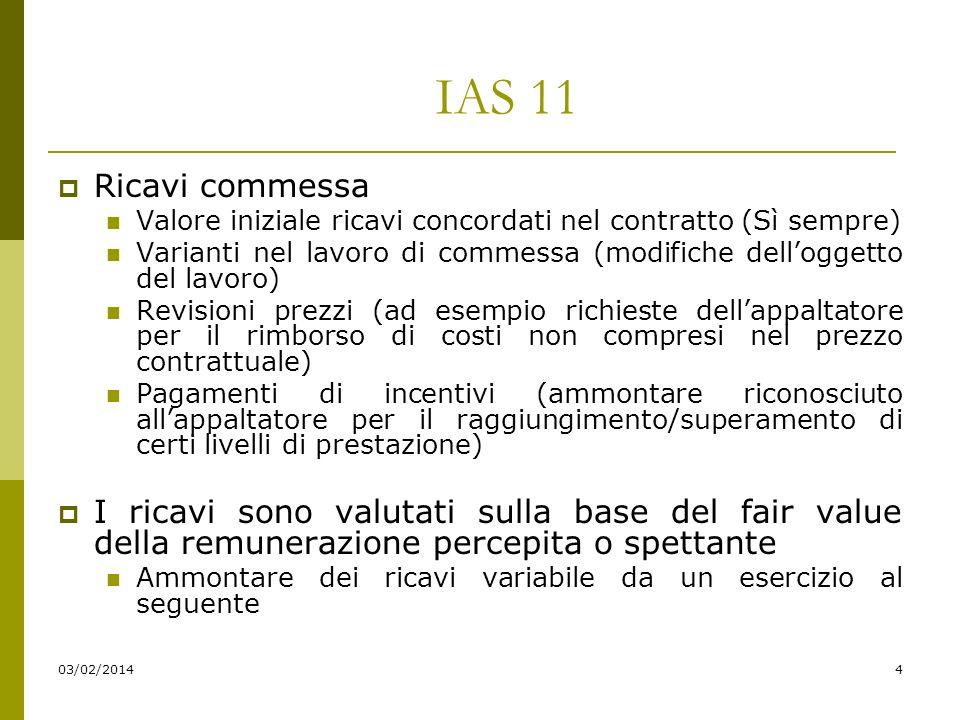 03/02/20144 IAS 11 Ricavi commessa Valore iniziale ricavi concordati nel contratto (Sì sempre) Varianti nel lavoro di commessa (modifiche delloggetto del lavoro) Revisioni prezzi (ad esempio richieste dellappaltatore per il rimborso di costi non compresi nel prezzo contrattuale) Pagamenti di incentivi (ammontare riconosciuto allappaltatore per il raggiungimento/superamento di certi livelli di prestazione) I ricavi sono valutati sulla base del fair value della remunerazione percepita o spettante Ammontare dei ricavi variabile da un esercizio al seguente
