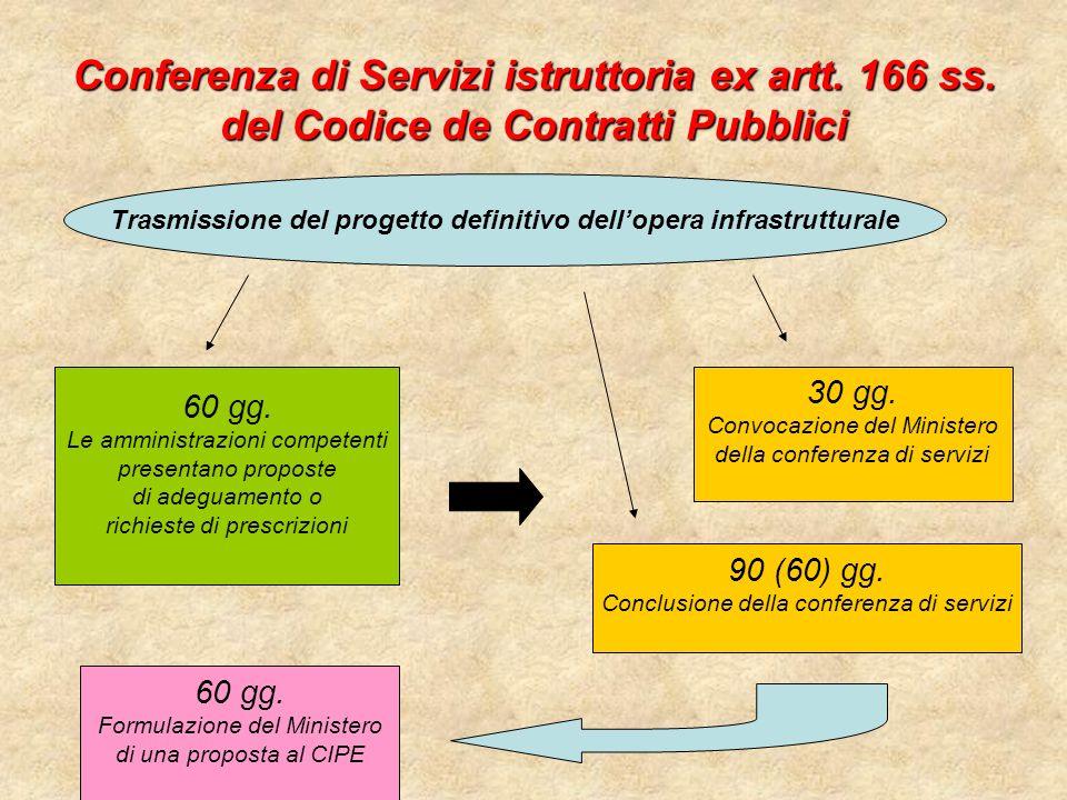 Conferenza di Servizi istruttoria ex artt. 166 ss. del Codice de Contratti Pubblici Trasmissione del progetto definitivo dellopera infrastrutturale 30
