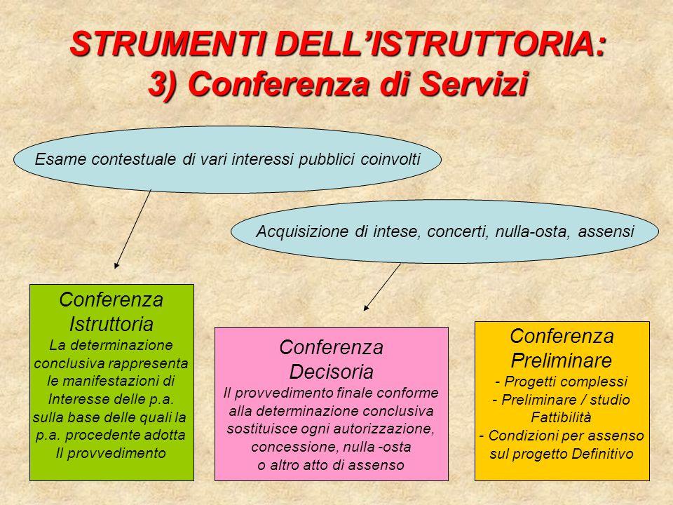 STRUMENTI DELLISTRUTTORIA: 3) Conferenza di Servizi Esame contestuale di vari interessi pubblici coinvolti Acquisizione di intese, concerti, nulla-ost