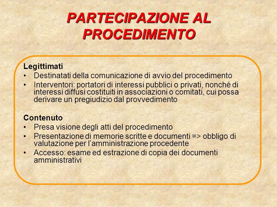 PARTECIPAZIONE AL PROCEDIMENTO Legittimati Destinatati della comunicazione di avvio del procedimento Interventori: portatori di interessi pubblici o p