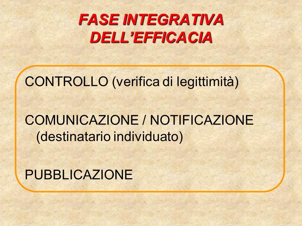 FASE INTEGRATIVA DELLEFFICACIA CONTROLLO (verifica di legittimità) COMUNICAZIONE / NOTIFICAZIONE (destinatario individuato) PUBBLICAZIONE