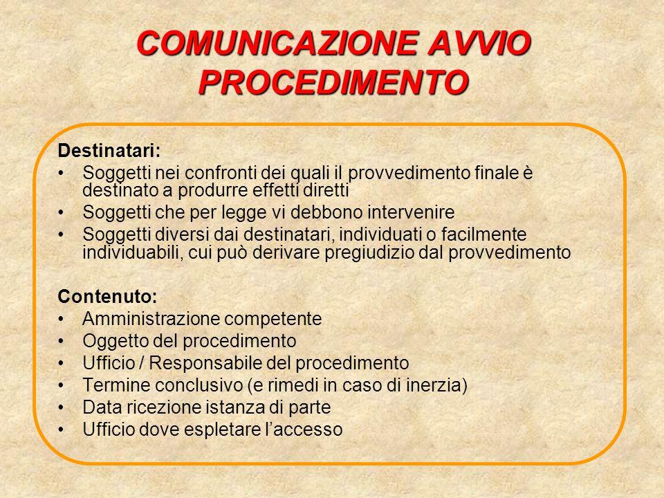COMUNICAZIONE AVVIO PROCEDIMENTO Destinatari: Soggetti nei confronti dei quali il provvedimento finale è destinato a produrre effetti diretti Soggetti
