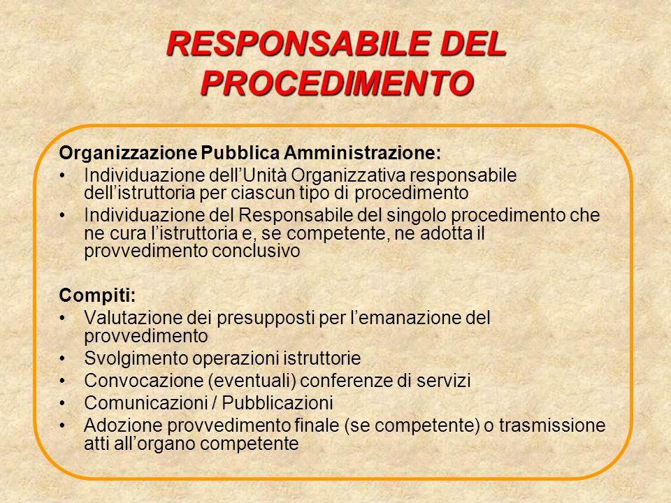RESPONSABILE DEL PROCEDIMENTO Organizzazione Pubblica Amministrazione: Individuazione dellUnità Organizzativa responsabile dellistruttoria per ciascun