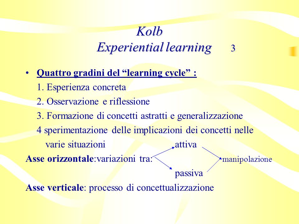 Quattro gradini del learning cycle : 1.Esperienza concreta 2.