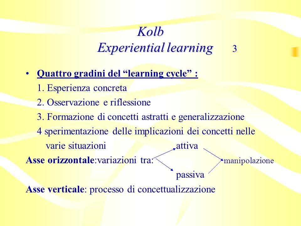 Quattro gradini del learning cycle : 1. Esperienza concreta 2. Osservazione e riflessione 3. Formazione di concetti astratti e generalizzazione 4 sper