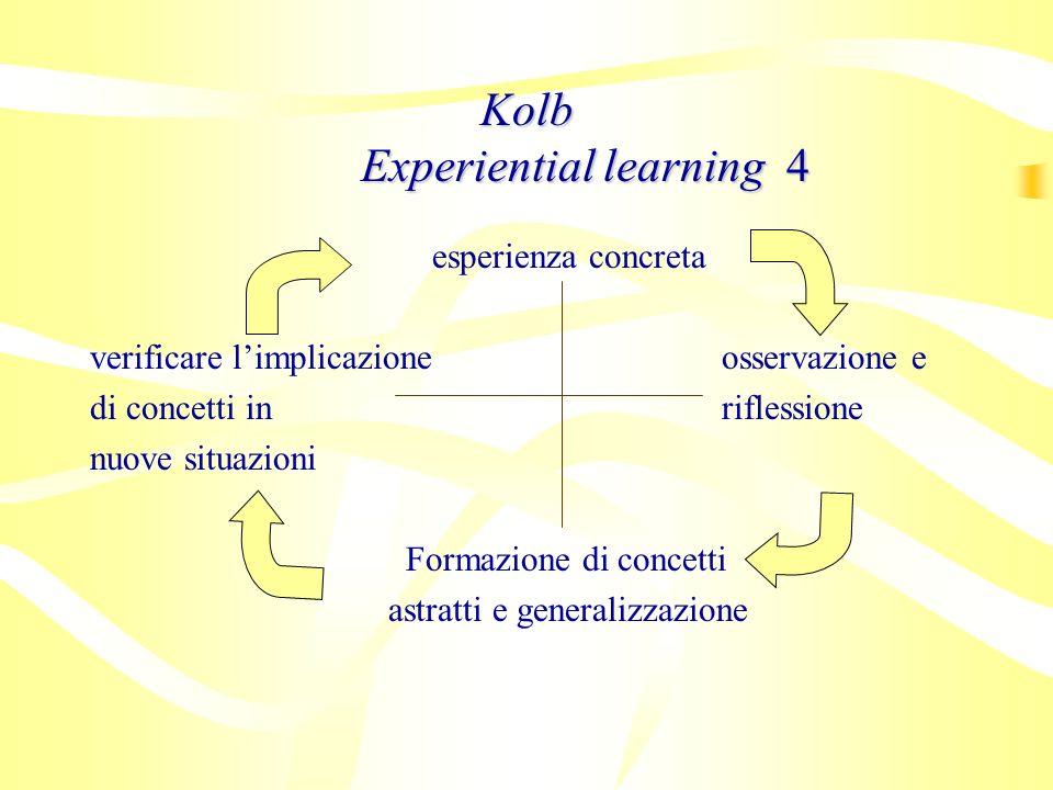 Kolb Experiential learning 4 esperienza concreta verificare limplicazione osservazione e di concetti in riflessione nuove situazioni Formazione di con