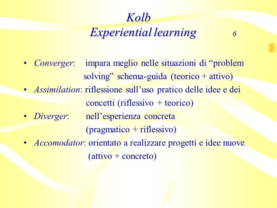 Kolb Experiential learning 6 Converger: impara meglio nelle situazioni di problem solving schema-guida (teorico + attivo) Assimilation: riflessione su