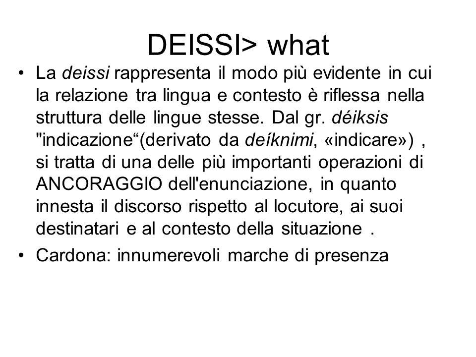 DEISSI> what La deissi rappresenta il modo più evidente in cui la relazione tra lingua e contesto è riflessa nella struttura delle lingue stesse. Dal