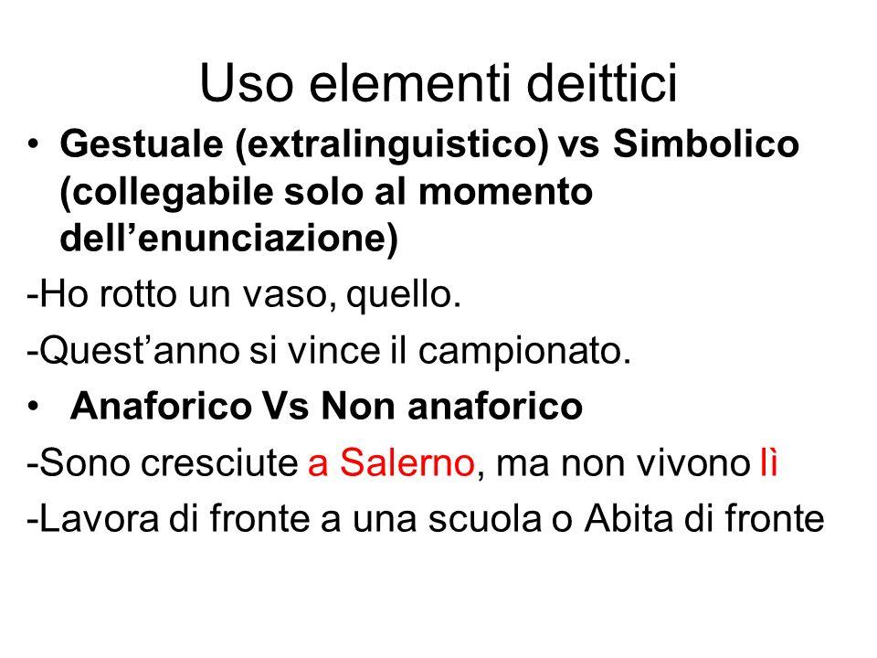 Uso elementi deittici Gestuale (extralinguistico) vs Simbolico (collegabile solo al momento dellenunciazione) -Ho rotto un vaso, quello. -Questanno si