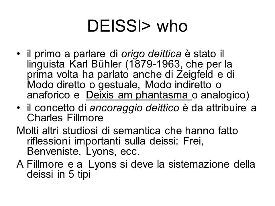 DEISSI> who il primo a parlare di origo deittica è stato il linguista Karl Bühler (1879-1963, che per la prima volta ha parlato anche di Zeigfeld e di