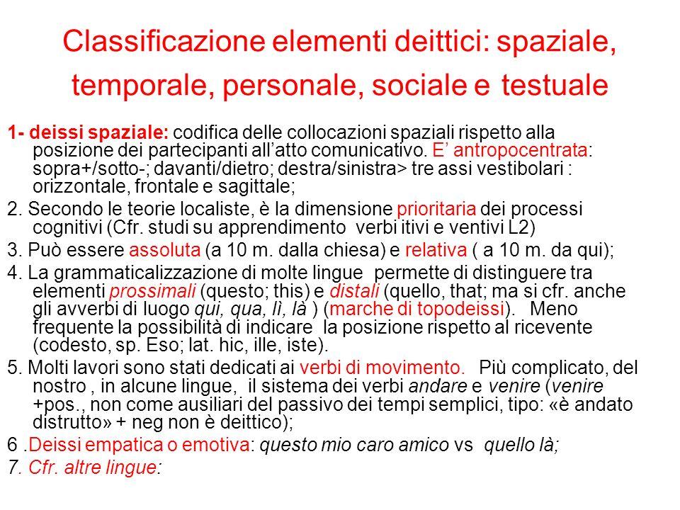 Classificazione elementi deittici: spaziale, temporale, personale, sociale e testuale 1- deissi spaziale: codifica delle collocazioni spaziali rispett